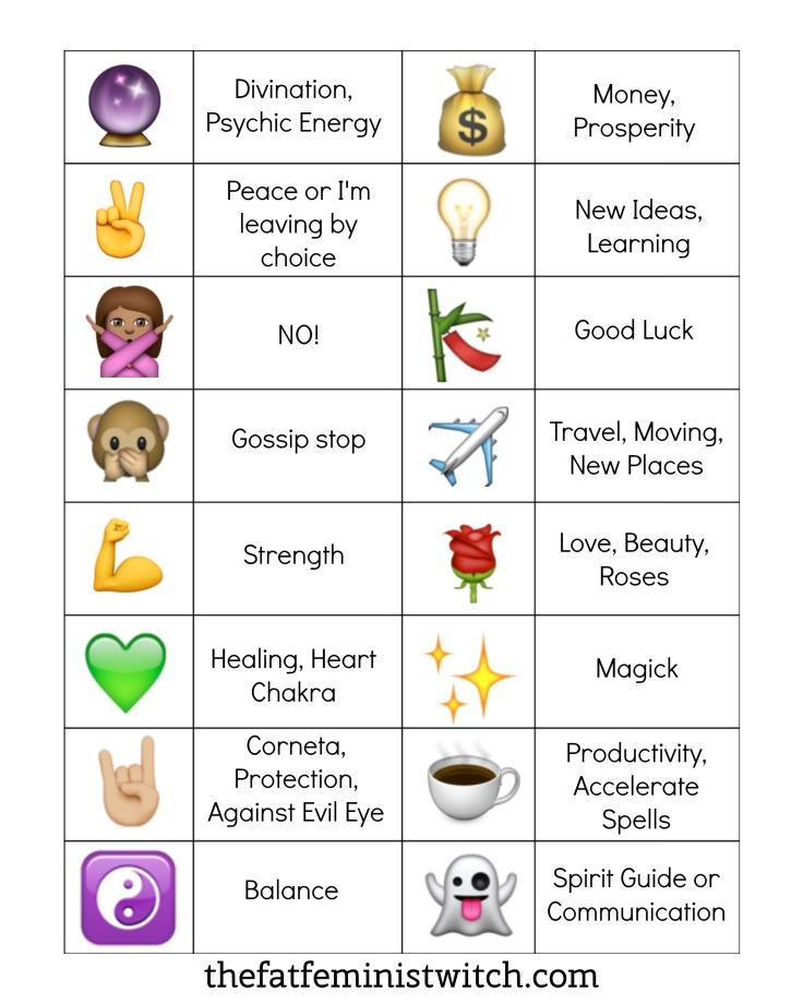emojispell